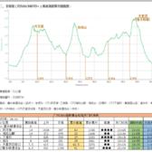 逆向四峰 ——2018广州CH50越野赛