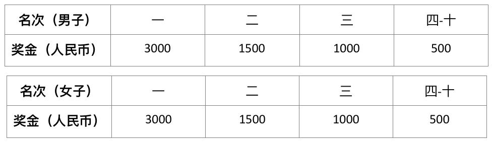 2019第四届北京野鸭湖冰雪马拉松官网+报名+赛事规程[墙根网]