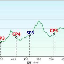 %e5%8c%97%e4%ba%ac100km%e6%b5%b7%e6%8b%941.0