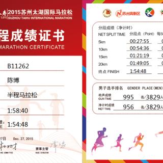 苏州太湖国际马拉松成绩证书