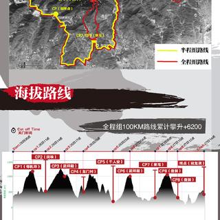 2015金华山100越野系列赛