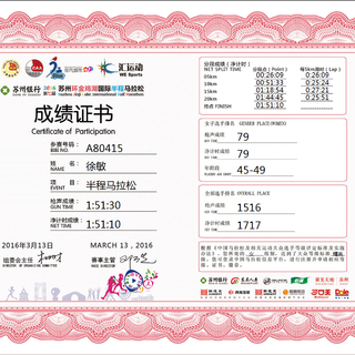 2016苏州环金鸡湖国际半程马拉松成绩证书