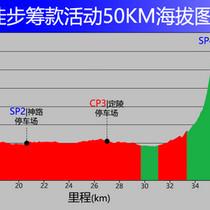 50k海拔