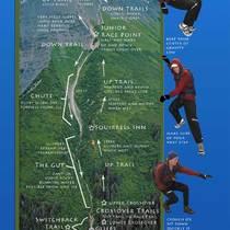 Mmr-course-map
