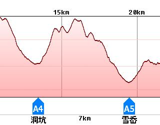 江南50KM新春跑山赛