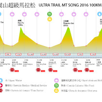 Elevation_chart_100km