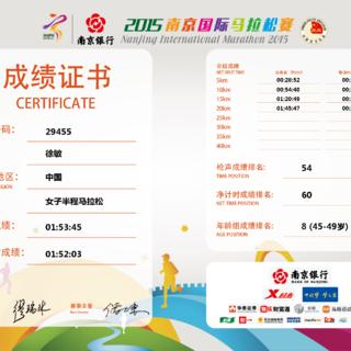 marathonScoreCertificate (2)