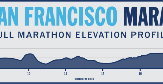 Full-Marathon-Elevation-Profile-1024x166